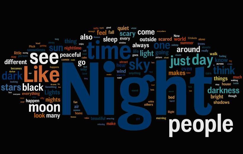 Night Wordle