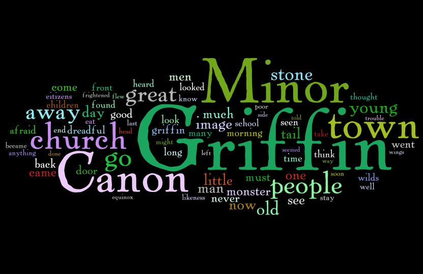 Griffin Wordle